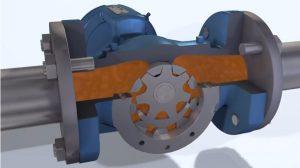 Bomba de Engrenagem Viking Visão interna 2